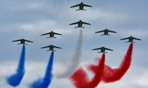 День ВВС мероприятия