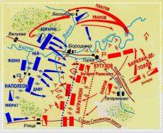 план схема бородинского сражения